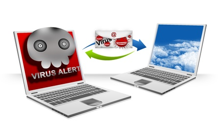 Computer Virus Concept Present By Infected Computer Viruses Attach in Email Transfer To Normal Computer Laptop Isolated on White Background