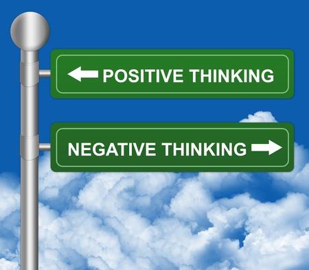 negative thinking: Vert Highway Street panneau indiquant la pens�e positive et la pens�e n�gative en fond de ciel bleu Pour Concept S�lection Banque d'images