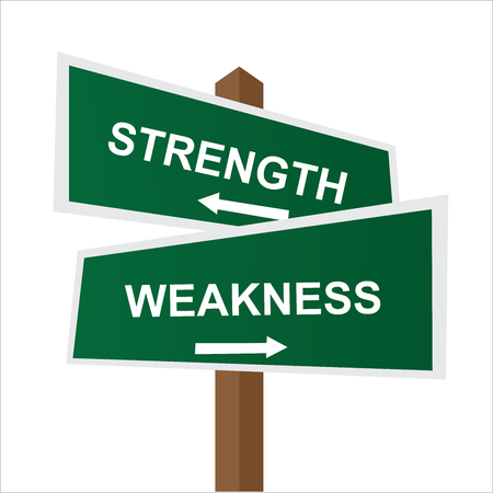 Business, Job Career or Financial Concept Present By Green Two Way Street or Road Sign Pointing to Strength and Weakness Isolated on White Background