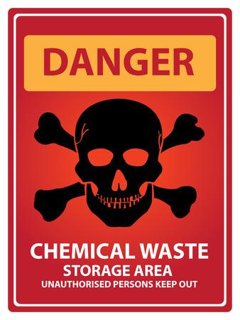 riesgo quimico: Red Peligro Plate para la seguridad actual de personas no autorizadas Peligro y Desechos químicos área de almacenamiento Mantener fuera del texto con el cráneo signo aislado sobre fondo blanco