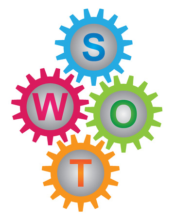 SWOT Analysis For Business Strategy Management Concept Present By Colorful Gear With Colorful S, W, O, T Letter Inside Isolated on White Background  photo