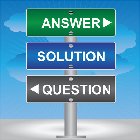 Business and Finance Concept Present By Green, Blue and Gray Street Sign Pointing to Answer, Solution and Question in Blue Sky Background  photo