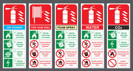 Fire extinguisher labels. Vector illustration. Vettoriali