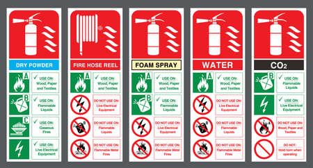 señales de seguridad: Etiquetas extintor. Ilustración del vector. Vectores