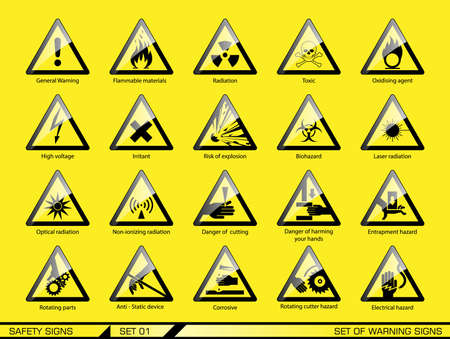 Set of safety warning signs.