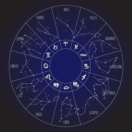 Hand drawn Zodiac signs constellations circle. Vector graphics astrology illustration. Western horoscope mystic symbol over dark blye sky.