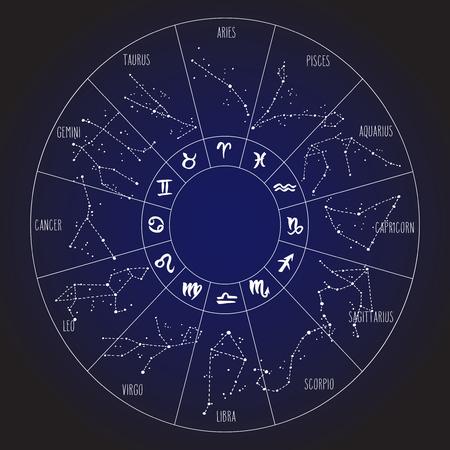 Ręcznie rysowane koło gwiazdozbiorów znaki zodiaku. Ilustracja wektorowa grafika astrologia. Zachodni horoskop mistyczny symbol na ciemnym niebie blye.