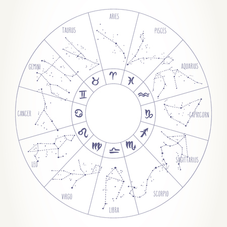 Hand drawn Zodiac signs constellations circle. Vector graphics astrology illustration. Western horoscope mystic symbol isolated over white. Ilustração