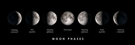 Moon phases with text, panoramic composite image. Stock Photo