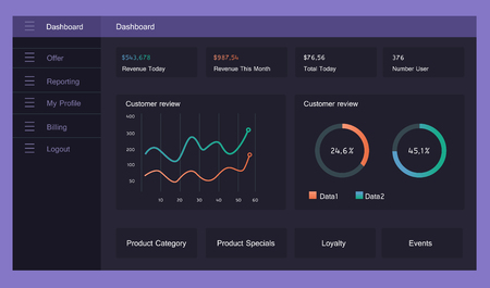 Infographic dashboard template with flat design graphs and charts. Information Graphics elements