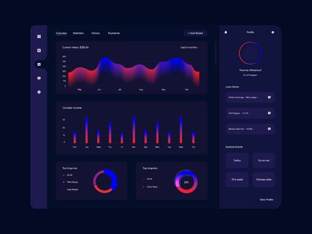 Dashboard UI kit in flat style. Modern template with data graphs, charts and diagrams. Stock Illustratie
