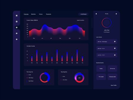 Dashboard UI kit in flat style. Modern template with data graphs, charts and diagrams. Illustration