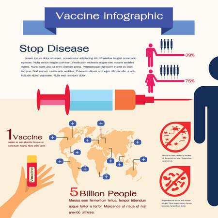Vaccine infographic,medical,vector