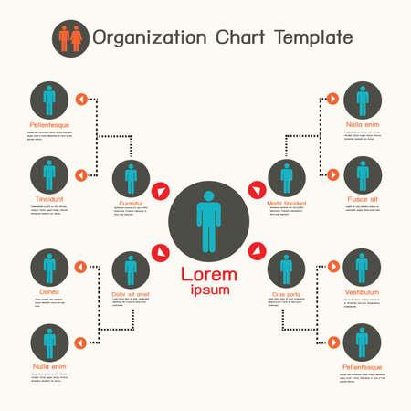 organigramme: Organigramme mod�le, pr�sentation de l'entreprise