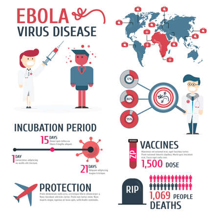 virus: Ebola virus disease,infographic,vector,illustration.