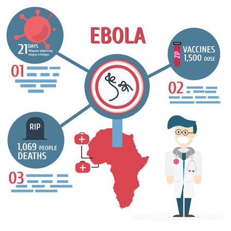 pandemic: Ebola virus disease,vector,illustration.