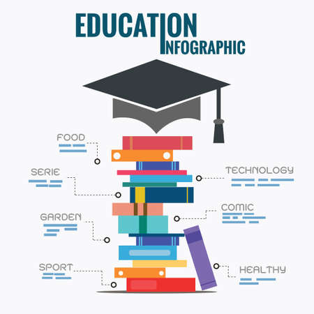 serie: Education Infographics template vector illustration.