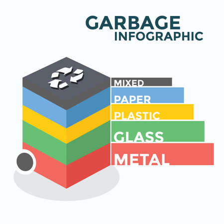 utilize: Garbage infographic with recycling bins,Vector.