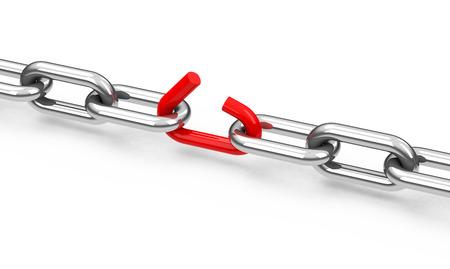 cadena rota: la ruptura de un problema en la cadena de