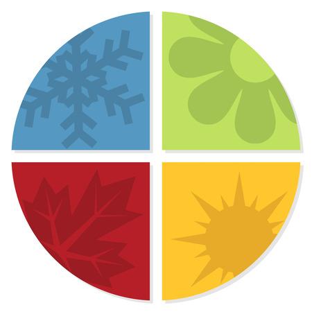 the four seasons Фото со стока