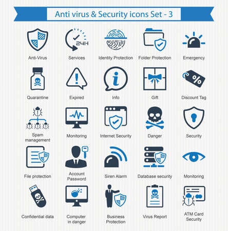 protected database: Anti virus  Security icons
