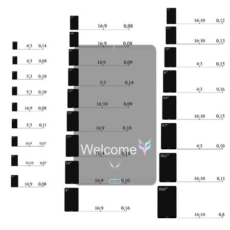 size: Size range of smartphones and pads, diagonal, format, point size.
