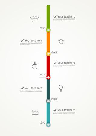 タイムラインのインフォ グラフィック