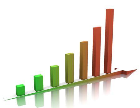 Week buisness graph