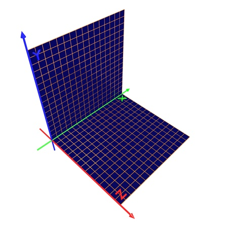 Axis of the coordinates, three planes of a projection