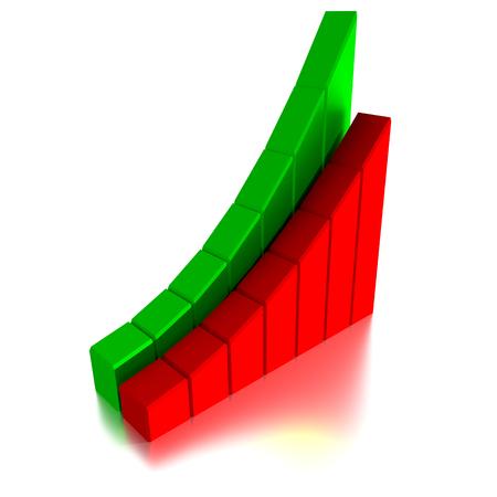 nasdaq: Stock Market Graph and Bar Chart, 3d illustration