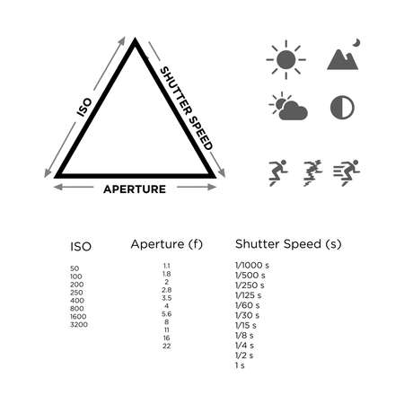 Exposure Triangle of Photography Guideline in black and white color Vektorové ilustrace