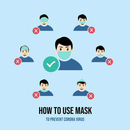 How to use face mask to prevent corona virus Vecteurs