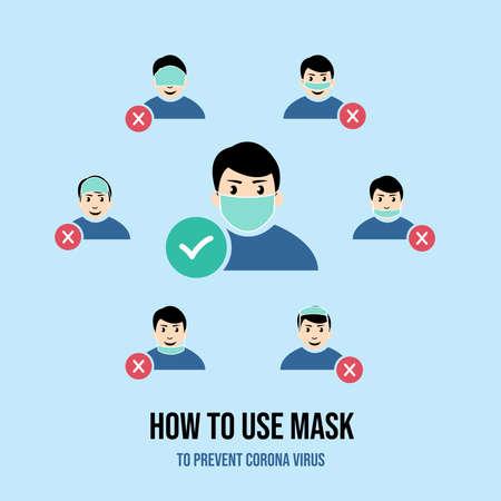 How to use face mask to prevent corona virus Ilustração Vetorial
