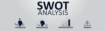 Concept de bannière d'analyse SWOT. Forces, faiblesses, opportunités et menaces de l'entreprise. Illustration vectorielle avec des icônes et du texte.