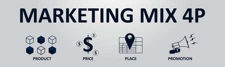Banner de marketing mix 4P para negocios y marketing, producto, precio, lugar, promoción.