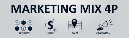 Marketing Mix 4P Banner for Business and Marketing, Product, Price, Place, Promotion.