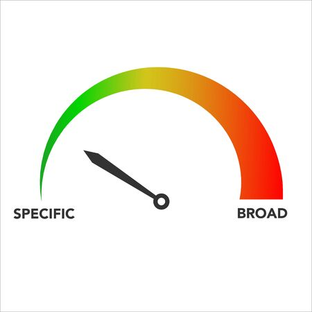 Auditory concept on speedometer. From specific to broad. Vector illustration concept image icon