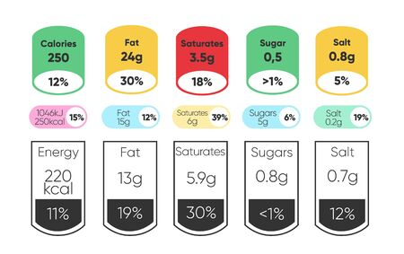 Composed labels of nutritional facts and micronutrients in tablets
