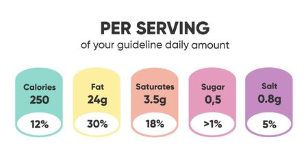 Composed labels of nutritional facts in tablets  イラスト・ベクター素材