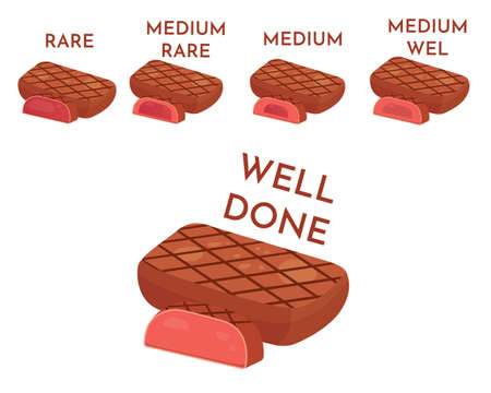 Vector icons grill steaks meat. Steak doneness chart illustration