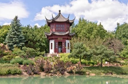 Templo chin
