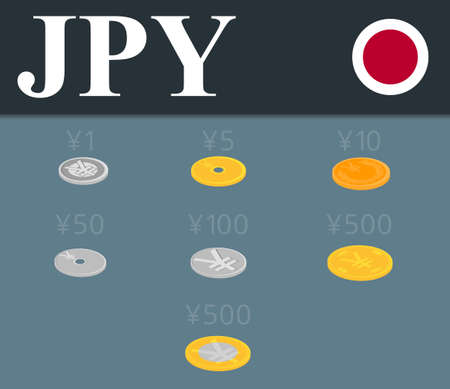 one hundred and ten: Yen coins set isolated on background. Abstract illustration.