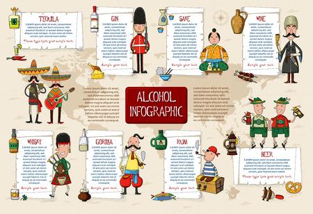 Vector alcohol dranken infographic met nationale tekens en symbolen.