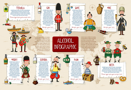 Vector alcohol drinks infographic with national characters and symbols.