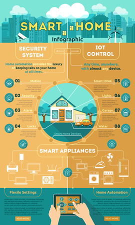 Smart home infographics concept. Flat design style vector illustration concept of smart home technology system with centralized control.