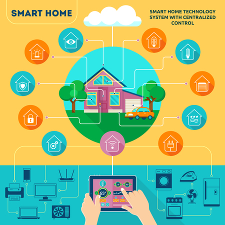 centralized: Smart home infographics concept. Flat design style vector illustration concept of smart home technology system with centralized control.