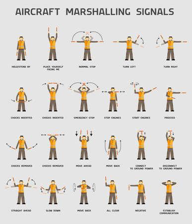 Aircraft marshalling signals infographics poster 일러스트