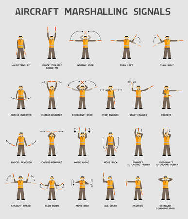 airplane landing: Aircraft marshalling signals infographics poster Illustration