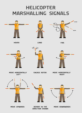 Helicopter marshalling signals infographics poster