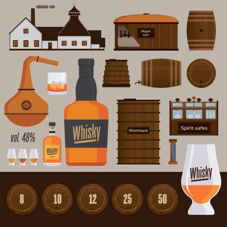Objetos de producción de destilería, incluidos barriles, botellas y alambiques en diseño plano